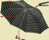 Umbrella Buying Tips
